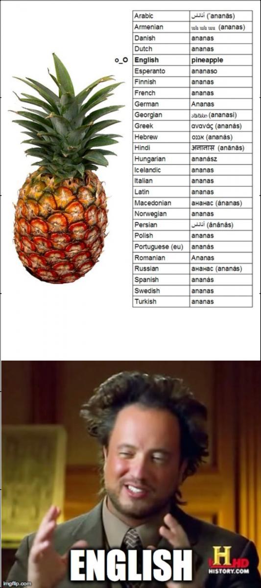 Name:  Ananas.jpg Views: 104 Size:  86.3 KB