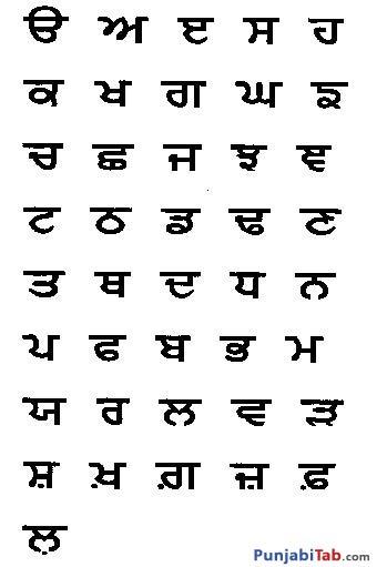 how to learn punjabi writing